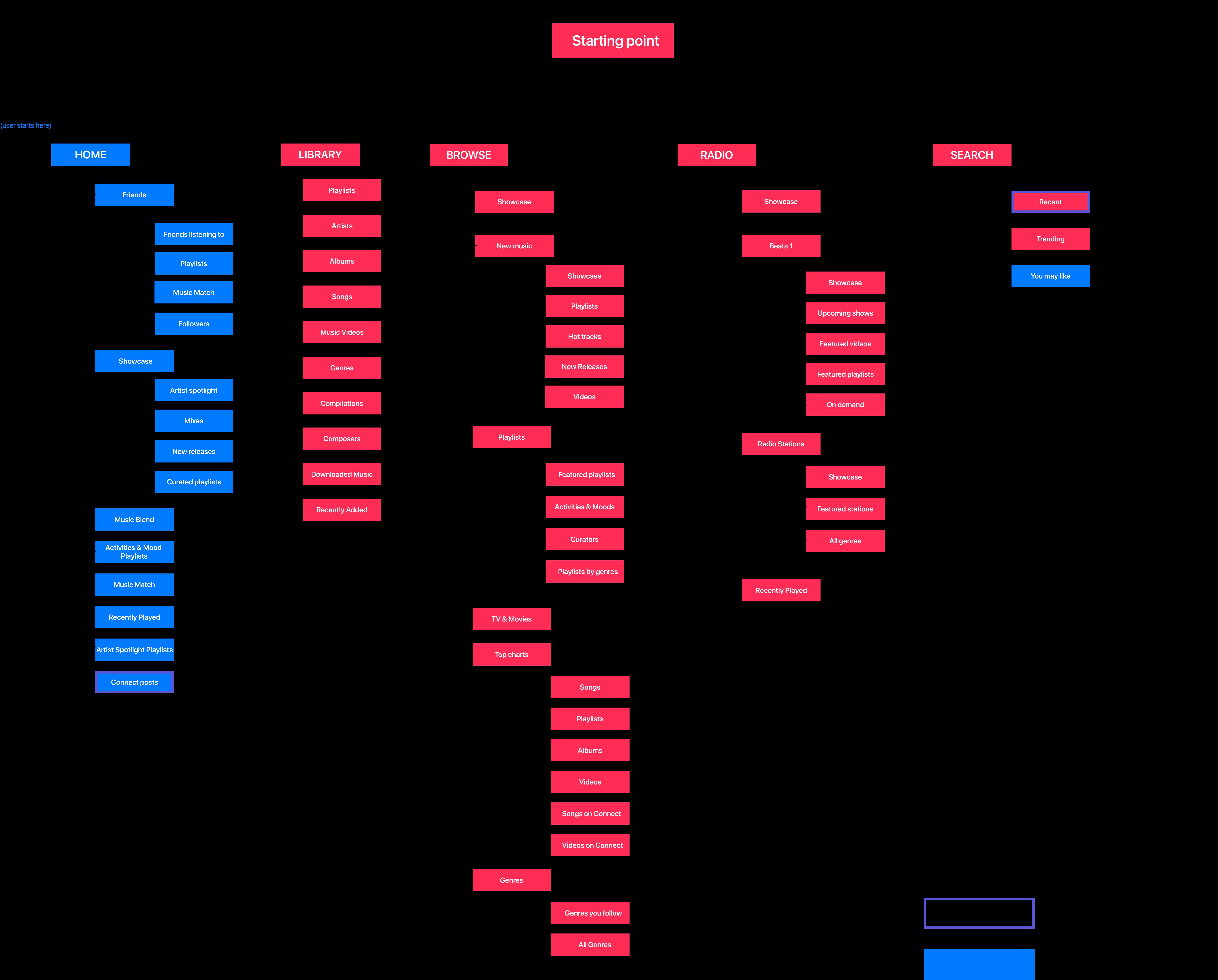 Proposed-App-Map